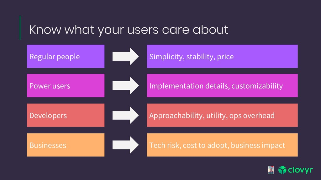 Know what your users care about Regular people ...