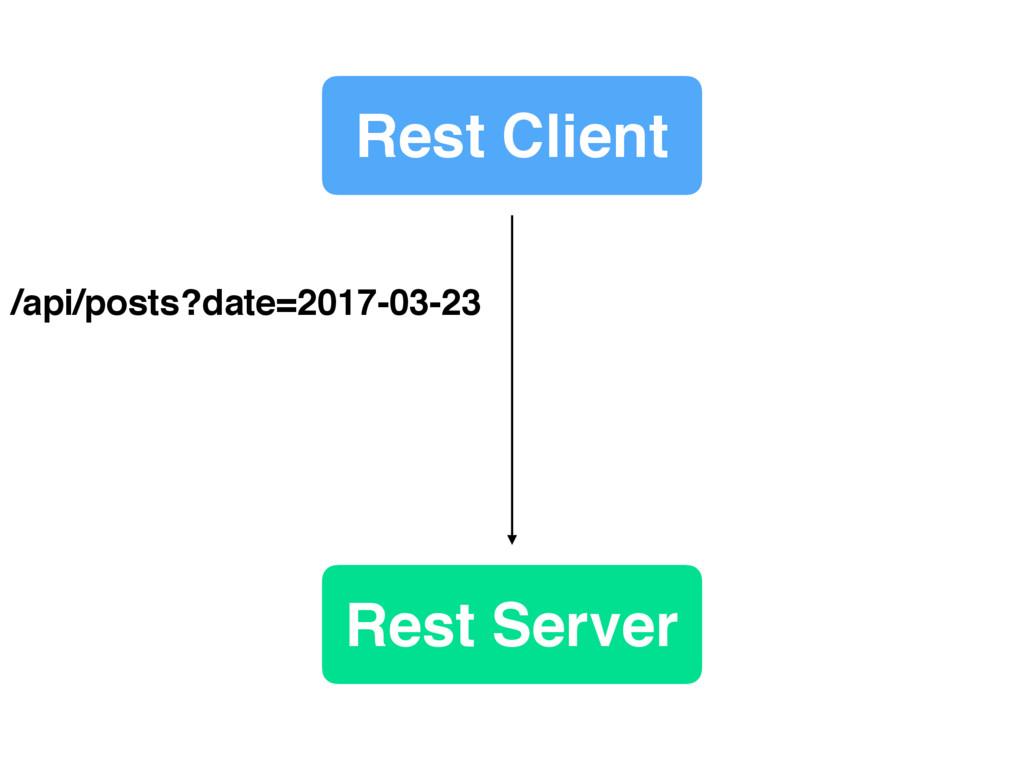 /api/posts?date=2017-03-23 Rest Client Rest Ser...