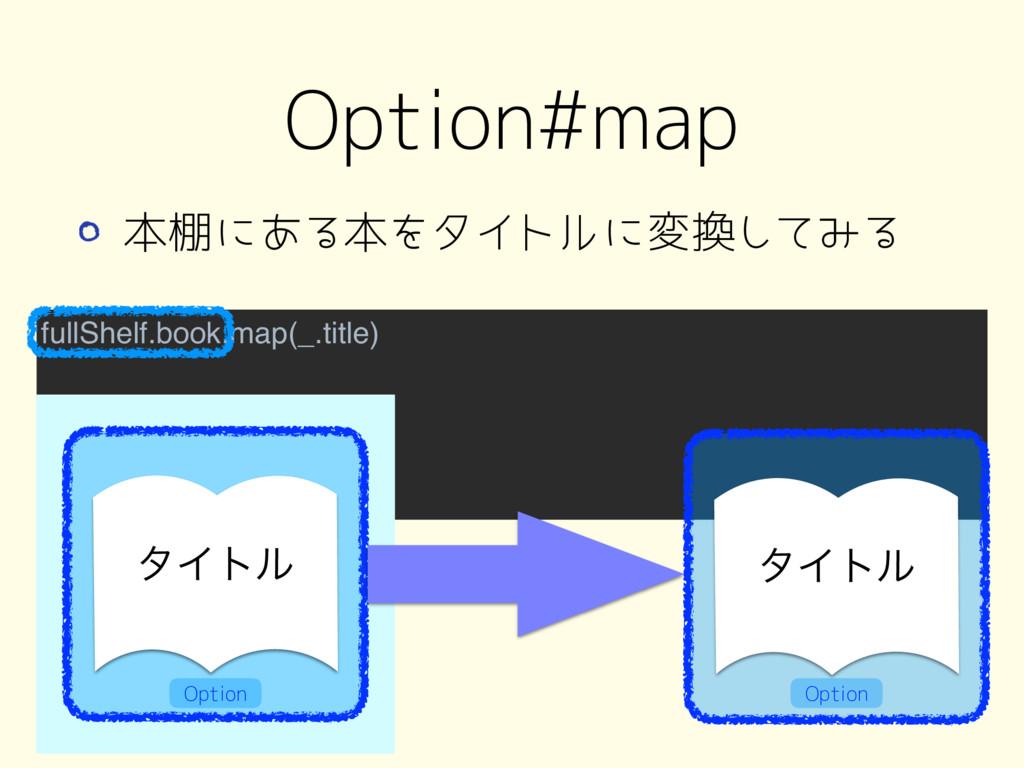 fullShelf.book.map(_.title) Option#map λΠτϧ λΠτ...