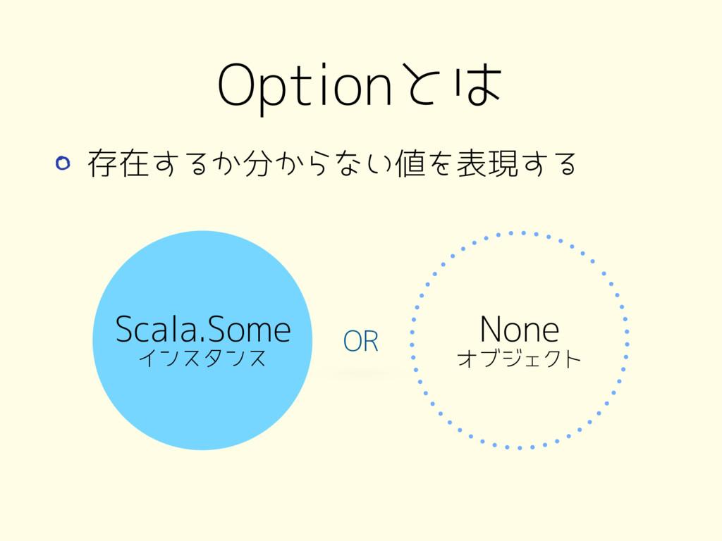 Optionとは 存在するか分からない値を表現する Scala.Some インスタンス Non...