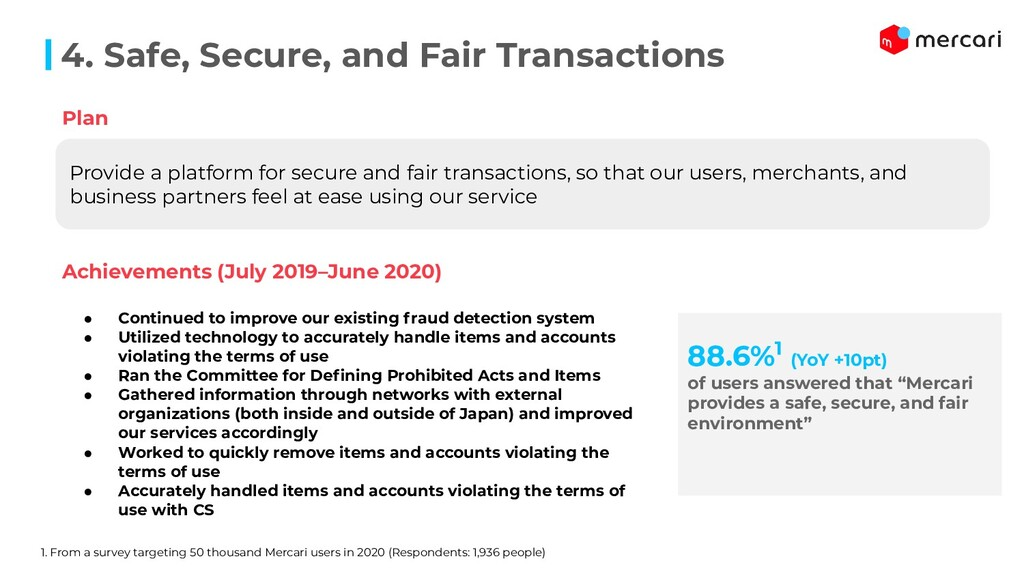 4. Safe, Secure, and Fair Transactions Provide ...