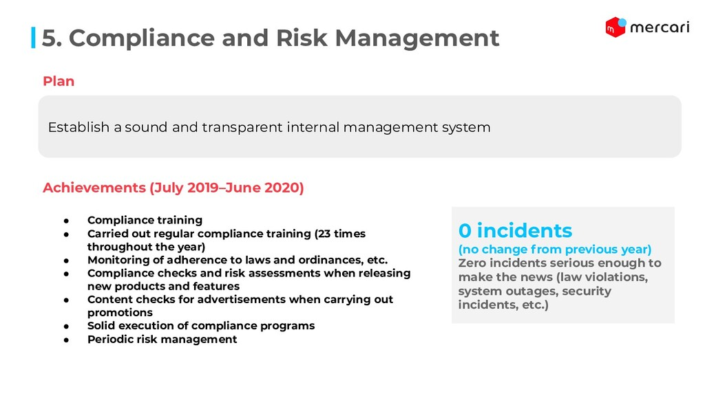 5. Compliance and Risk Management Establish a s...
