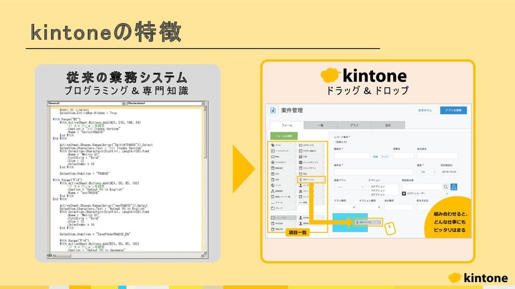 kintoneの特徴 従 来 の 業 務 シ ス テ ム プ ロ グ ラ ミ ン グ & 専 ...
