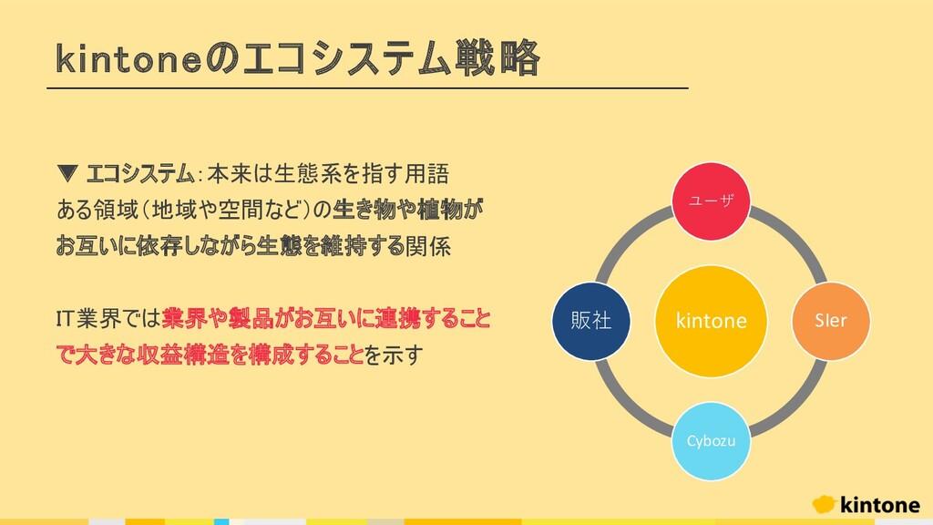 kintoneのエコシステム戦略 ▼ エコシステム:本来は生態系を指す用語 ある領域(地域や空...