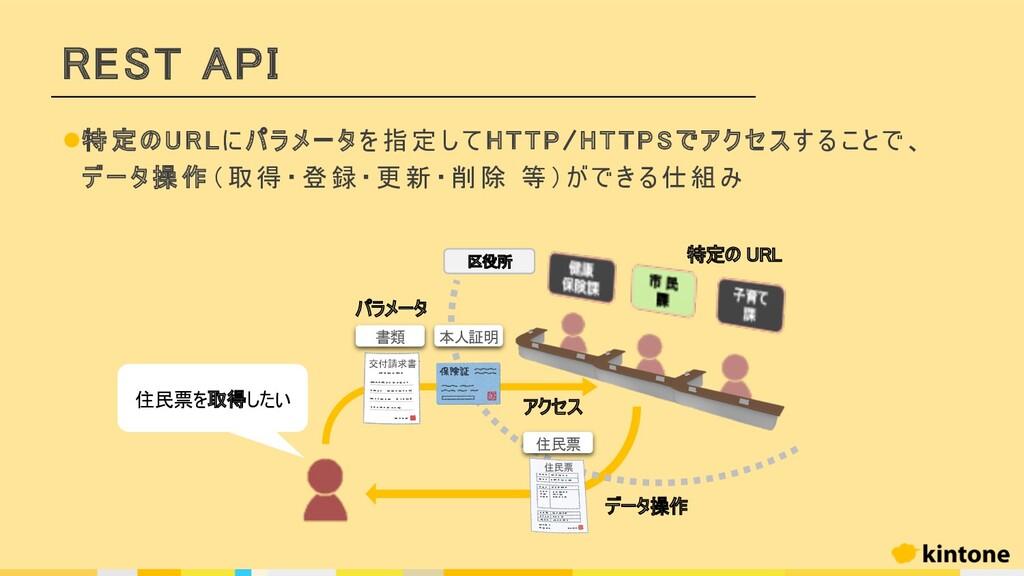 l特定のURLにパラメータを指定してHTTP/HTTPSでアクセスすることで、 データ操作(取...