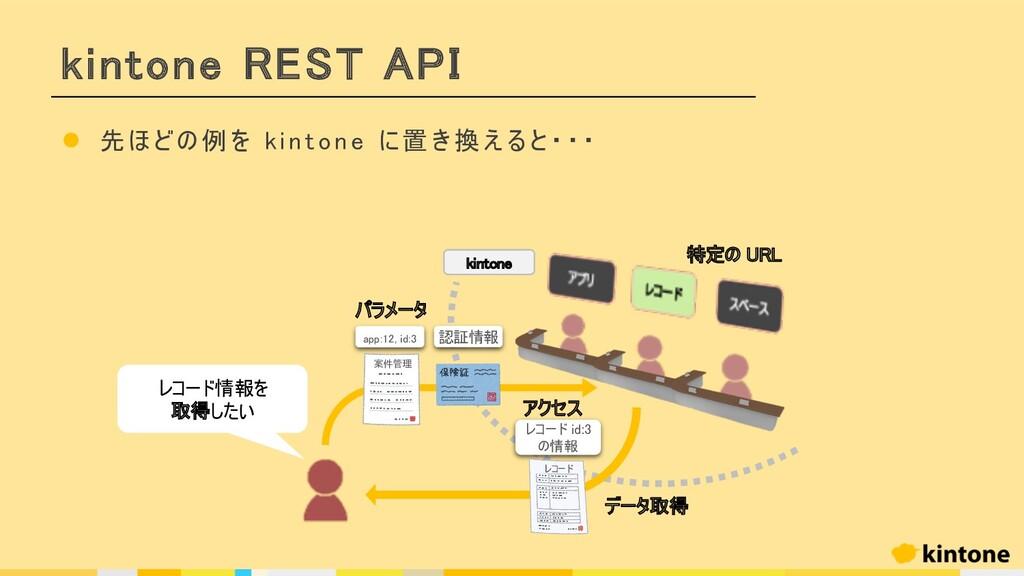 l 先ほどの例を kintone に置き換えると・・・ kintone REST API レコ...
