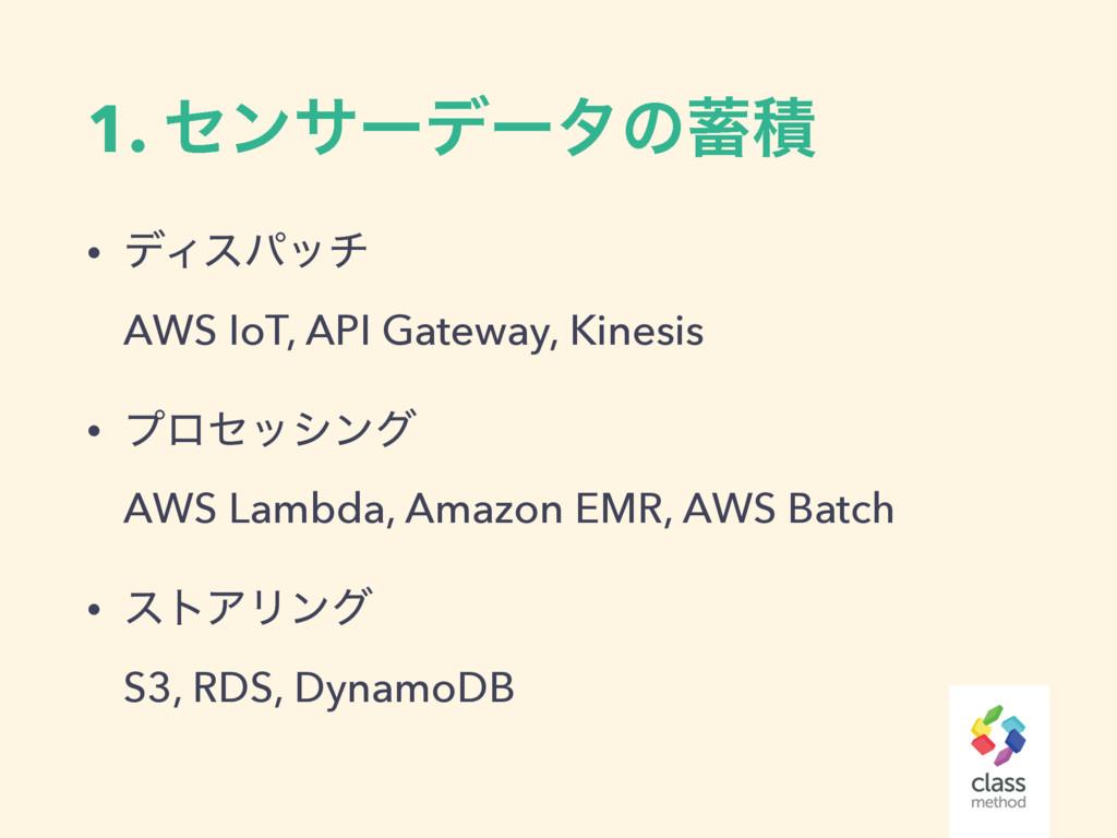 1. ηϯαʔσʔλͷੵ • σΟεύον AWS IoT, API Gateway, K...