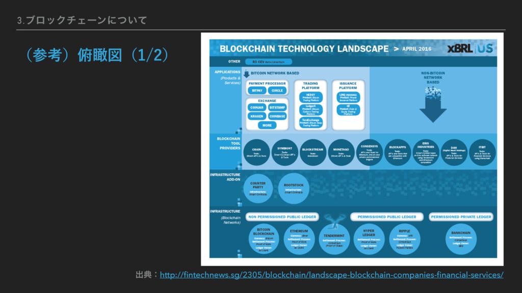 3.ϒϩοΫνΣʔϯʹ͍ͭͯ ग़యɿhttp://fintechnews.sg/2305/blo...