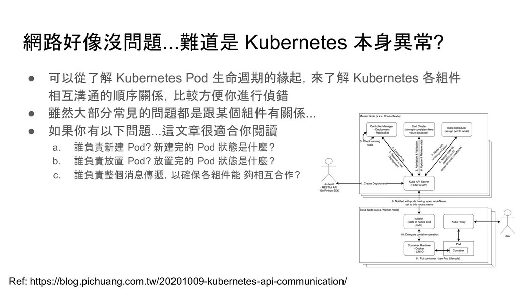 網路好像沒問題...難道是 Kubernetes 本身異常? ● 可以從了解 Kubernet...