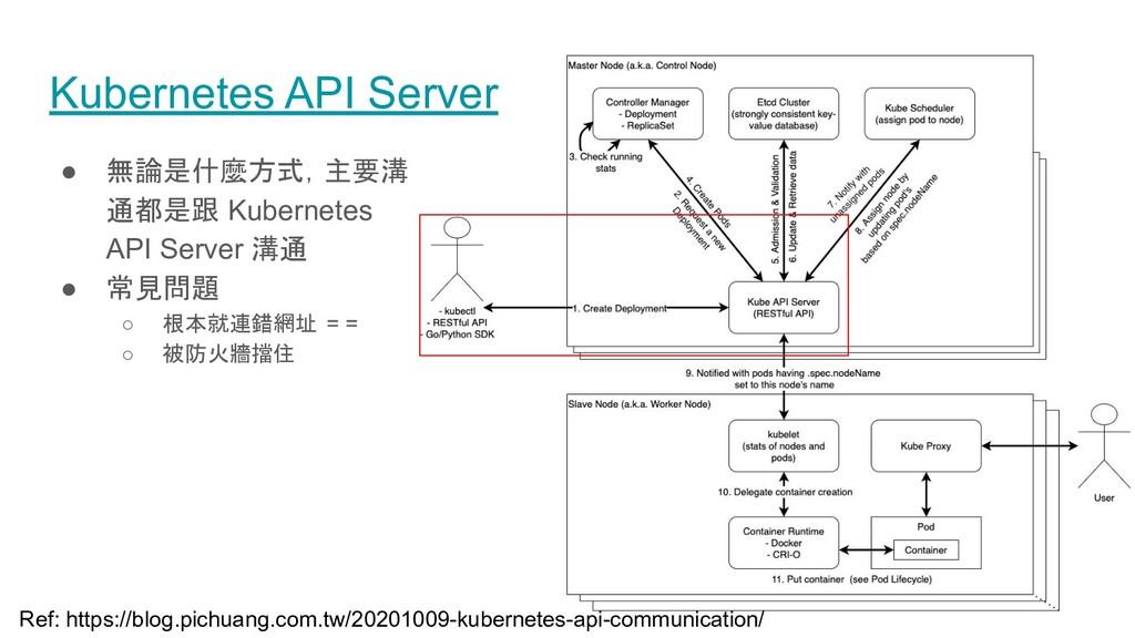 ● 無論是什麼方式,主要溝 通都是跟 Kubernetes API Server 溝通 ● 常...