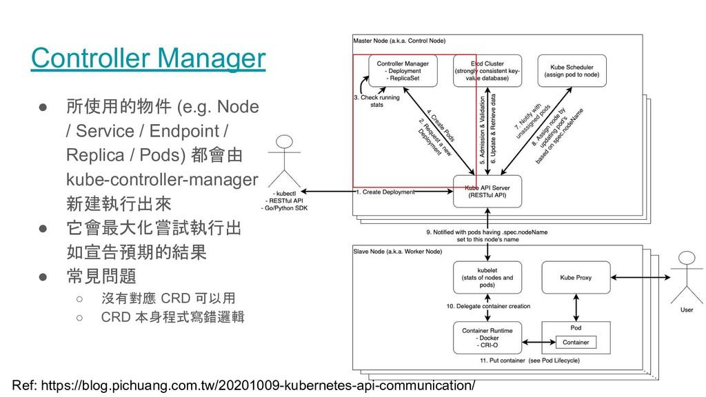 ● 所使用的物件 (e.g. Node / Service / Endpoint / Repl...
