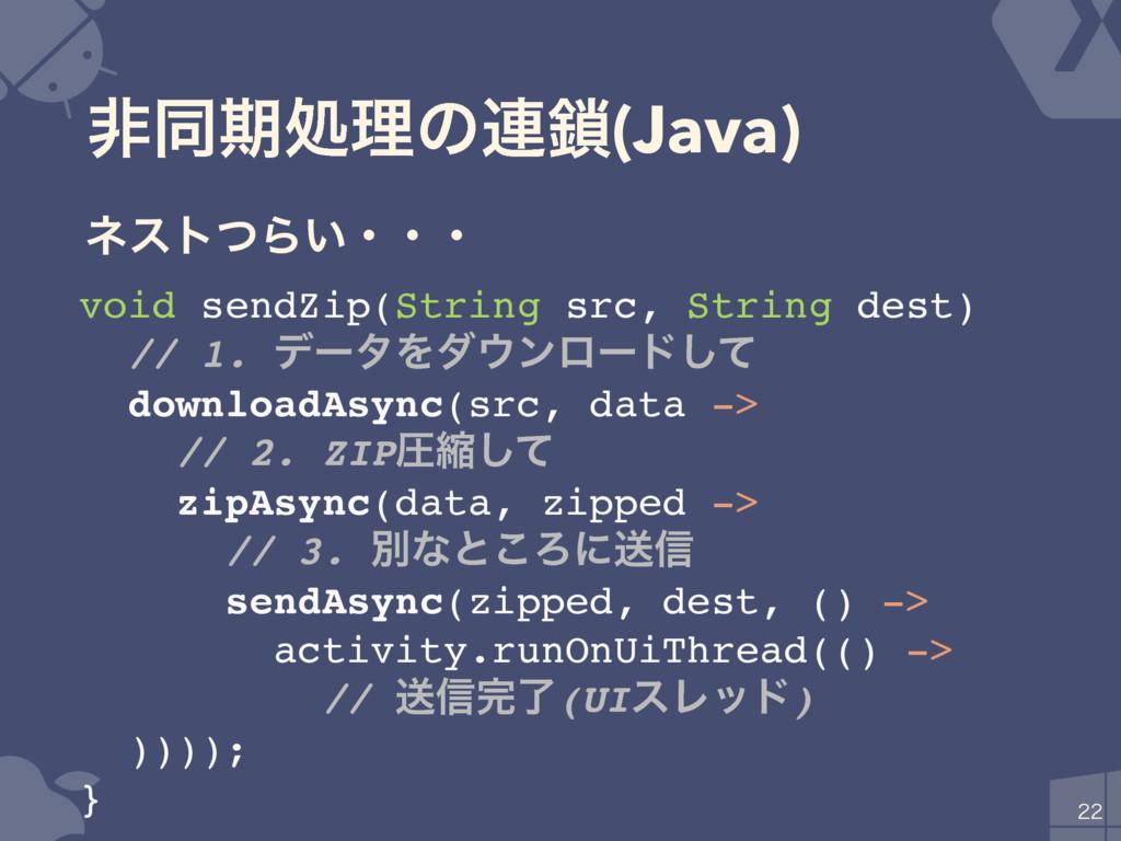 ඇಉظॲཧͷ࿈(Java)  void sendZip(String src, Stri...