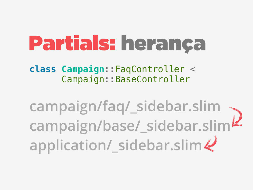Partials: herança campaign/faq/_sidebar.slim ca...