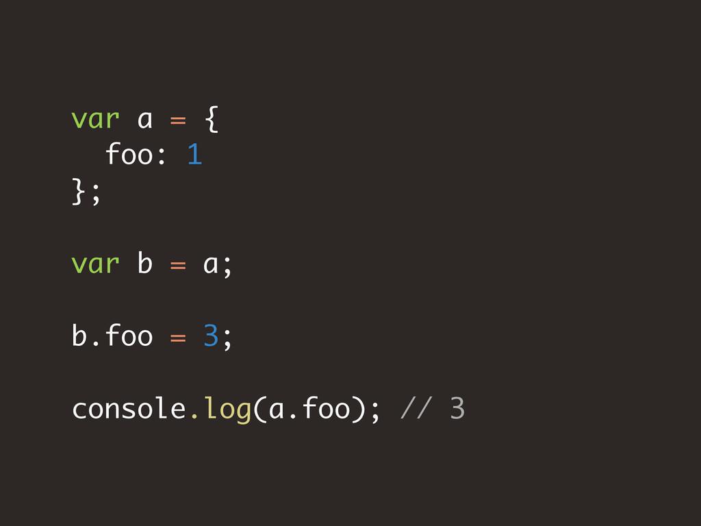 var a = { foo: 1 }; var b = a; b.foo = 3; conso...