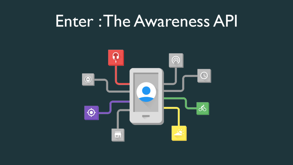 Enter : The Awareness API
