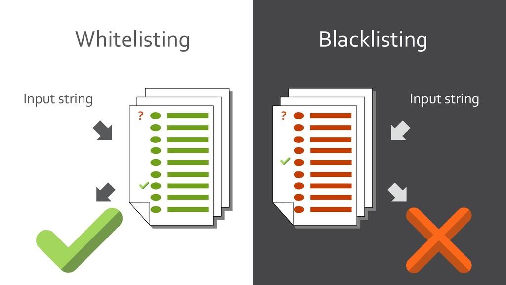Whitelisting Blacklisting Input string Input st...