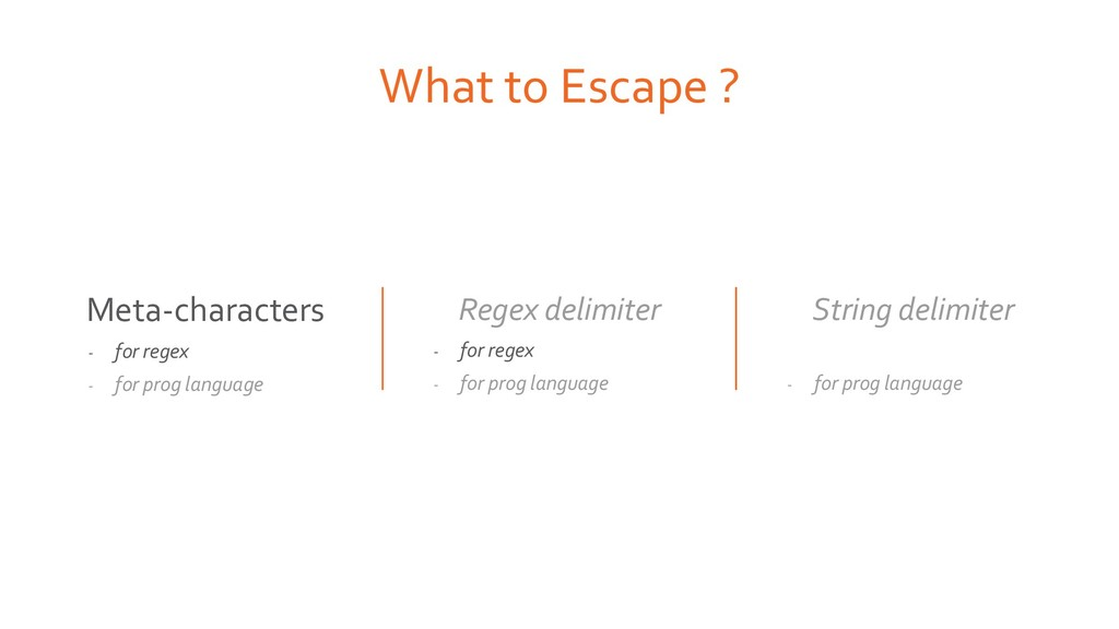 String delimiter - for prog language Regex deli...