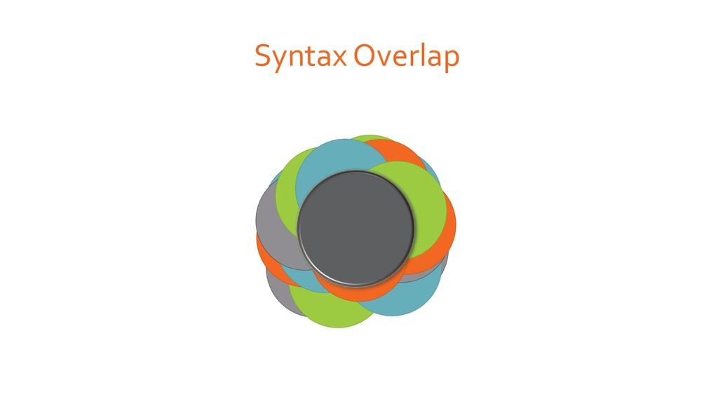 Syntax Overlap