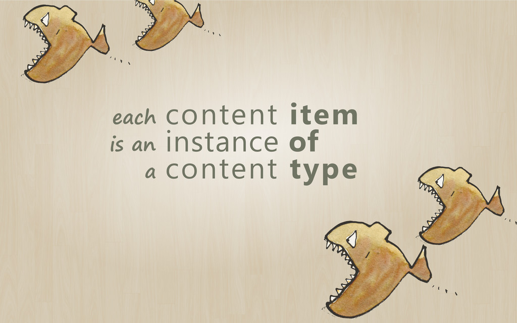content item a is an each instance of content t...