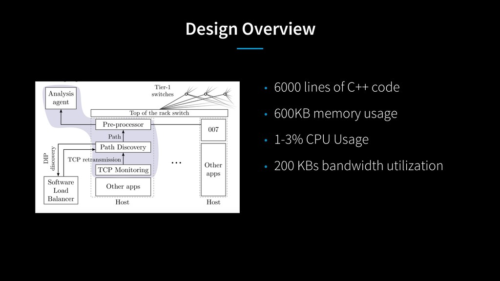 Design Overview • 6000 lines of C++ code • 600K...