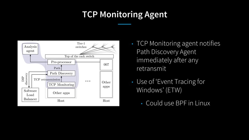 TCP Monitoring Agent • TCP Monitoring agent not...