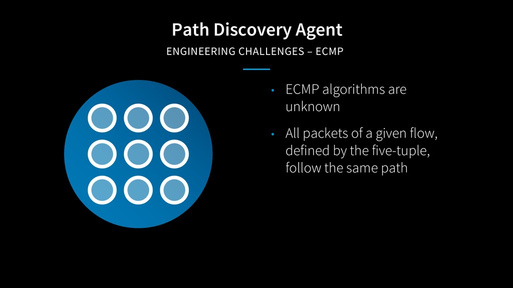 Path Discovery Agent ENGINEERING CHALLENGES – E...