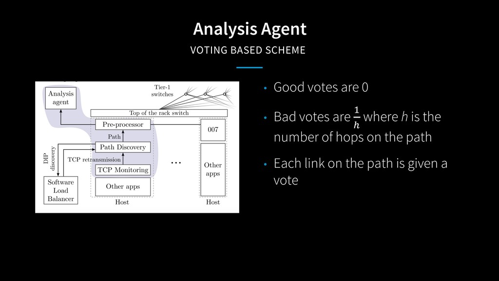 Analysis Agent VOTING BASED SCHEME • Good votes...