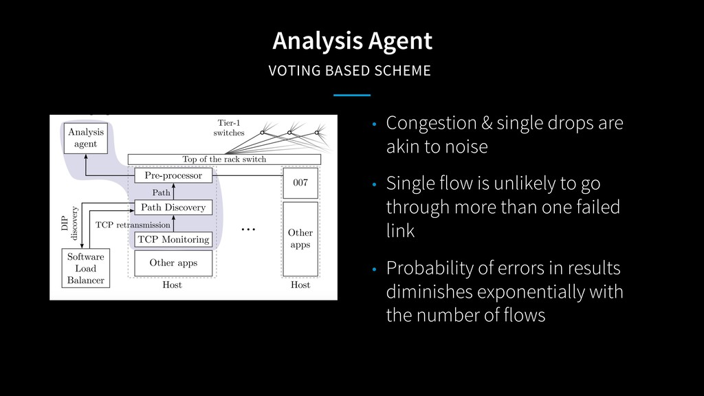 Analysis Agent VOTING BASED SCHEME • Congestion...