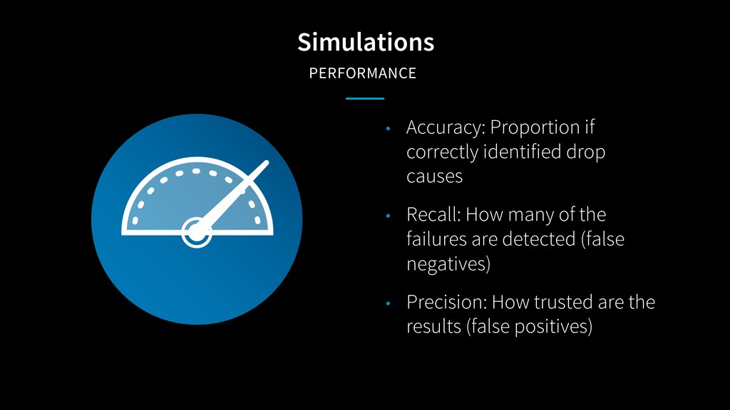 Simulations PERFORMANCE • Accuracy: Proportion ...