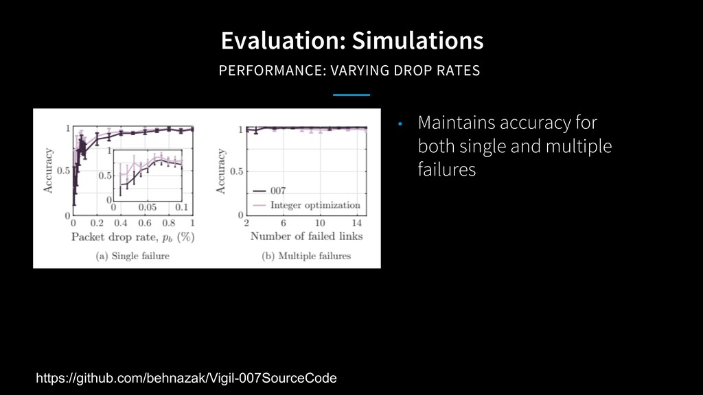 Evaluation: Simulations PERFORMANCE: VARYING DR...