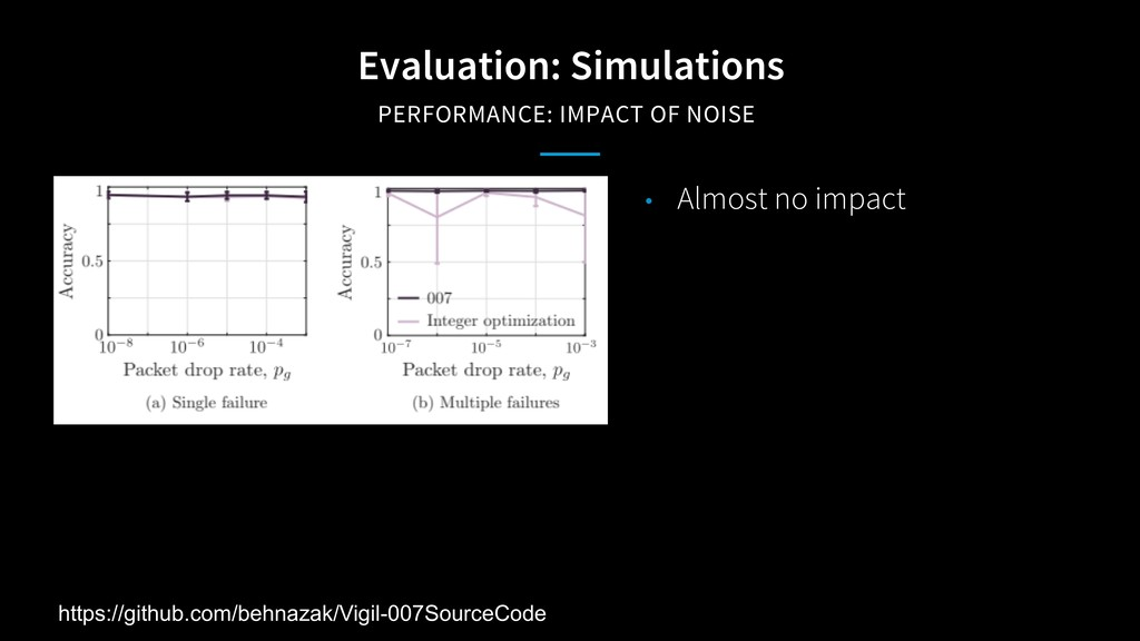 Evaluation: Simulations PERFORMANCE: IMPACT OF ...