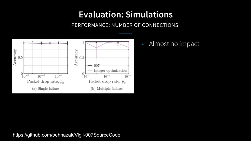 Evaluation: Simulations PERFORMANCE: NUMBER OF ...