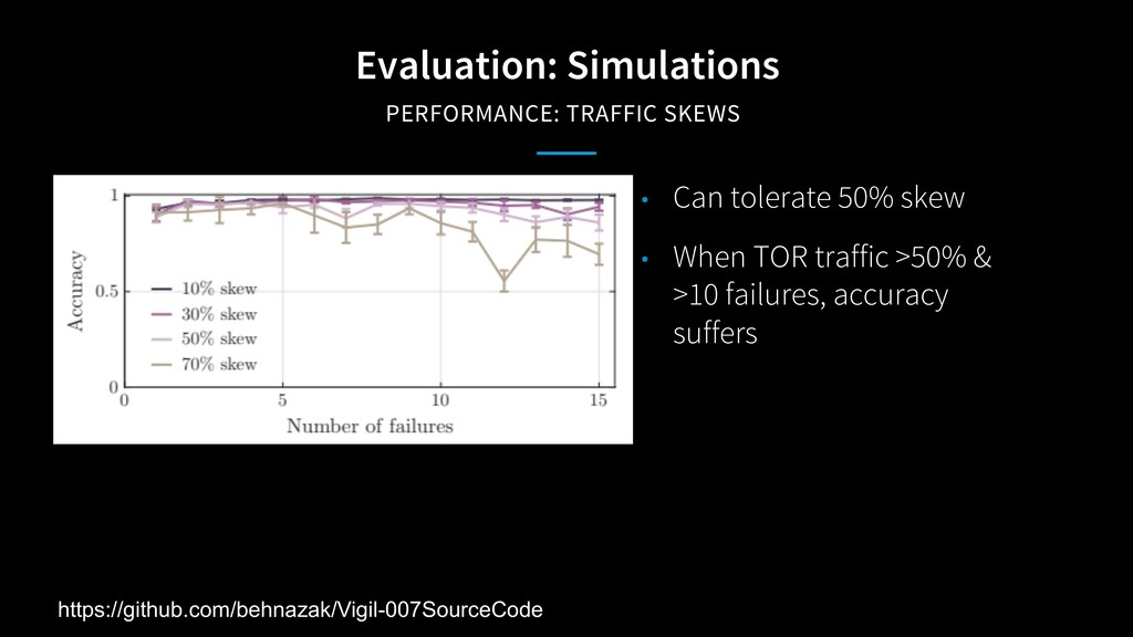 Evaluation: Simulations PERFORMANCE: TRAFFIC SK...