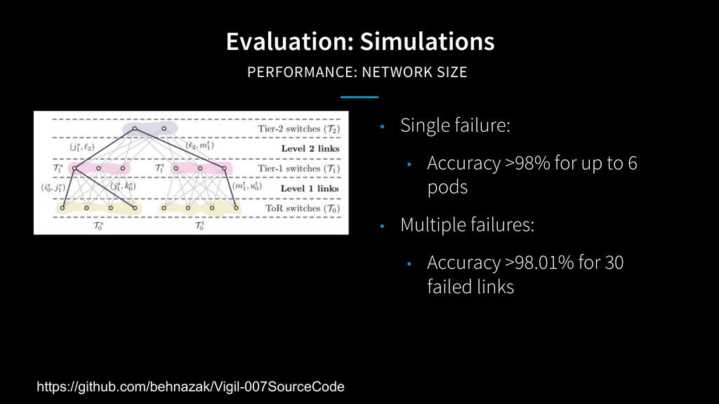 Evaluation: Simulations PERFORMANCE: NETWORK SI...