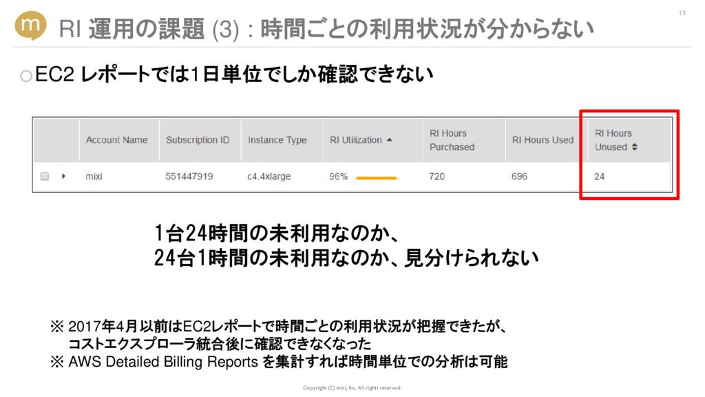 ○EC2 レポートでは1日単位でしか確認できない Copyright (C) mixi, In...