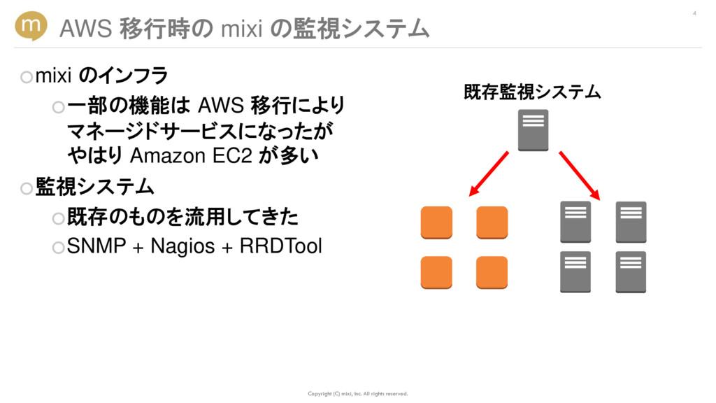 ○mixi のインフラ ○一部の機能は AWS 移行により マネージドサービスになったが やは...