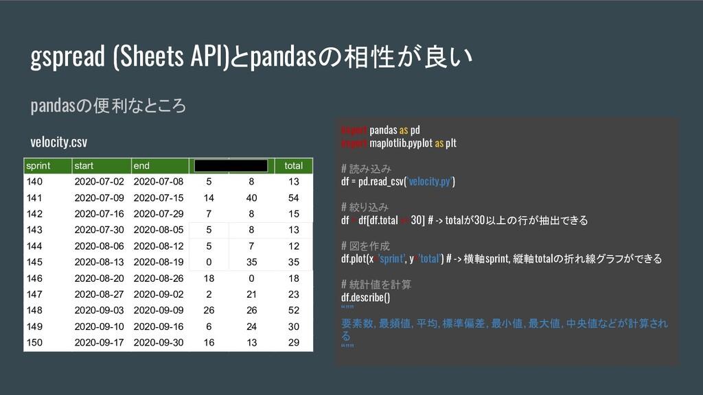 gspread (Sheets API)とpandasの相性が良い pandasの便利なところ...