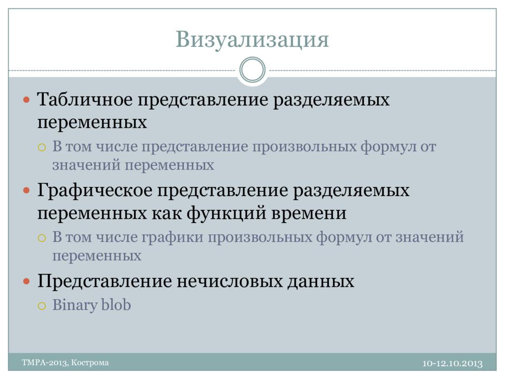 Визуализация 10-12.10.2013 TMPA-2013, Кострома ...