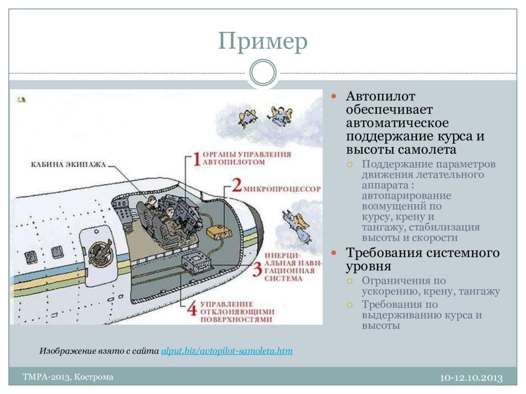 Пример 10-12.10.2013 TMPA-2013, Кострома  Авто...