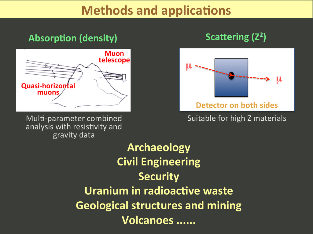 Methods	