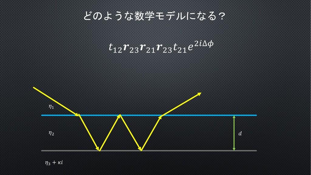 """どのような数学モデルになる? % !! !"""" !# + #$ '!"""" (""""# (""""! (""""# ..."""