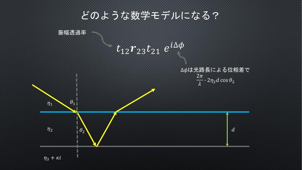 """どのような数学モデルになる? % !! !"""" !# + #$ '!"""" (""""# '""""! )$∆&..."""