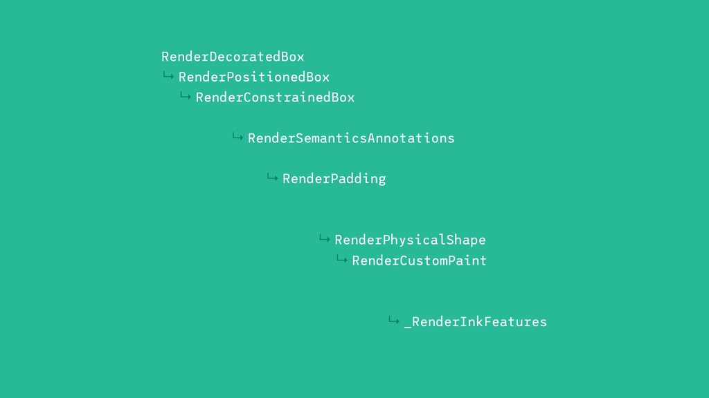 ↳ _RenderInkFeatures↳ ↳ RenderCustomPaint ↳ Ren...