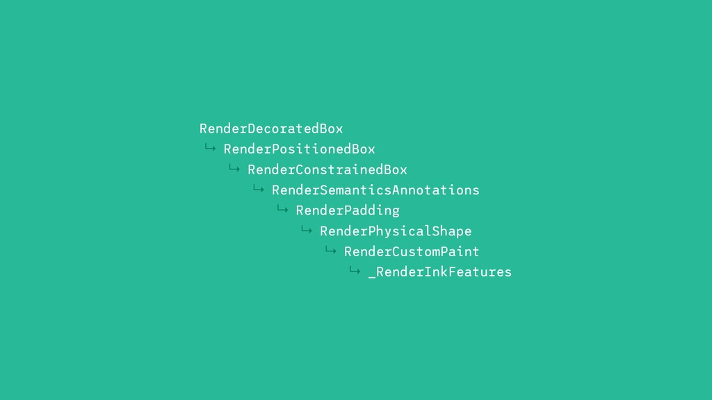 ↳ RenderDecoratedBox ↳ RenderPositionedBox ↳ Re...