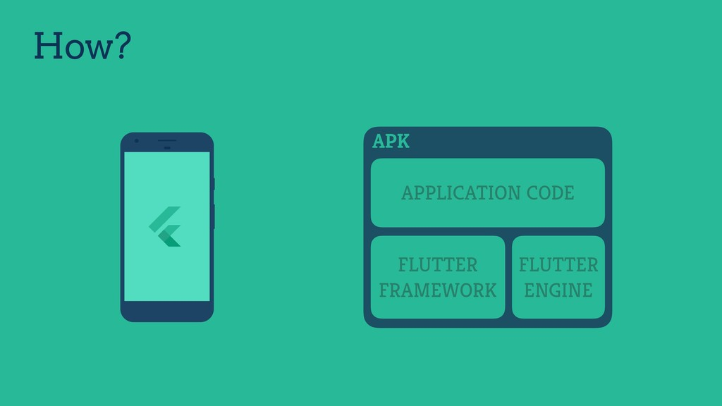 How? APK APPLICATION CODE FLUTTER FRAMEWORK FLU...
