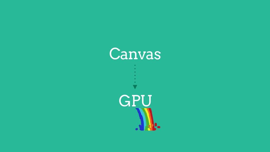 Canvas GPU