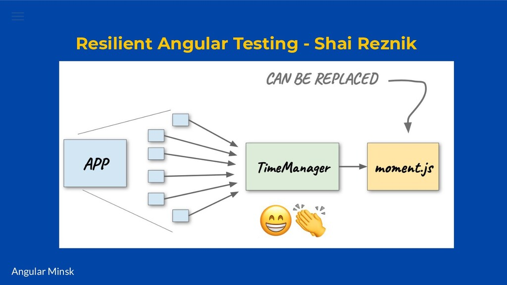 Angular Minsk Resilient Angular Testing - Shai ...