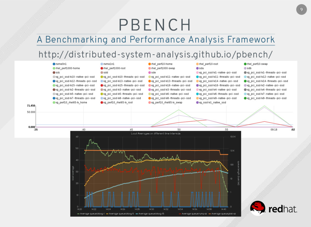 9 PBENCH PBENCH http://distributed-system-analy...