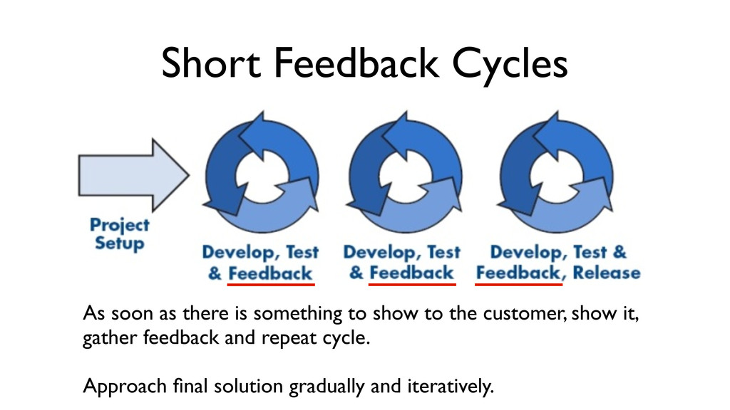 Short Feedback Cycles As soon as there is somet...