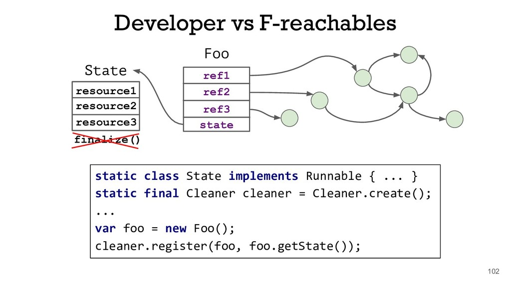 102 Developer vs F-reachables Foo ref1 ref2 ref...